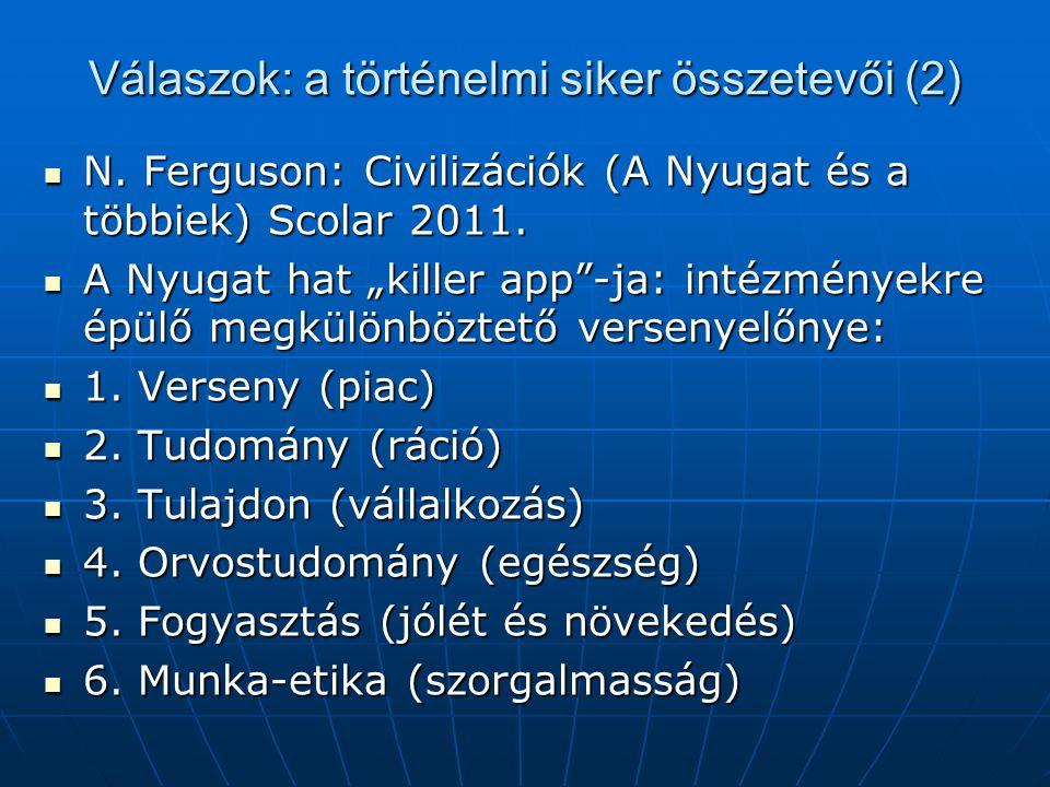 """Válaszok: a történelmi siker összetevői (2)  N. Ferguson: Civilizációk (A Nyugat és a többiek) Scolar 2011.  A Nyugat hat """"killer app""""-ja: intézmény"""