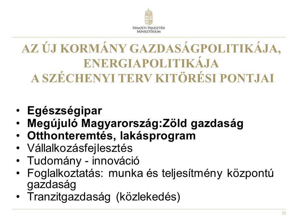10 AZ ÚJ KORMÁNY GAZDASÁGPOLITIKÁJA, ENERGIAPOLITIKÁJA A SZÉCHENYI TERV KITÖRÉSI PONTJAI •Egészségipar •Megújuló Magyarország:Zöld gazdaság •Otthonter