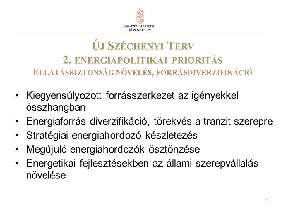 14 Ú J S ZÉCHENYI T ERV 2. ENERGIAPOLITIKAI PRIORITÁS E LLÁTÁSBIZTONSÁG NÖVELÉS, FORRÁSDIVERZIFIKÁCIÓ •Kiegyensúlyozott forrásszerkezet az igényekkel
