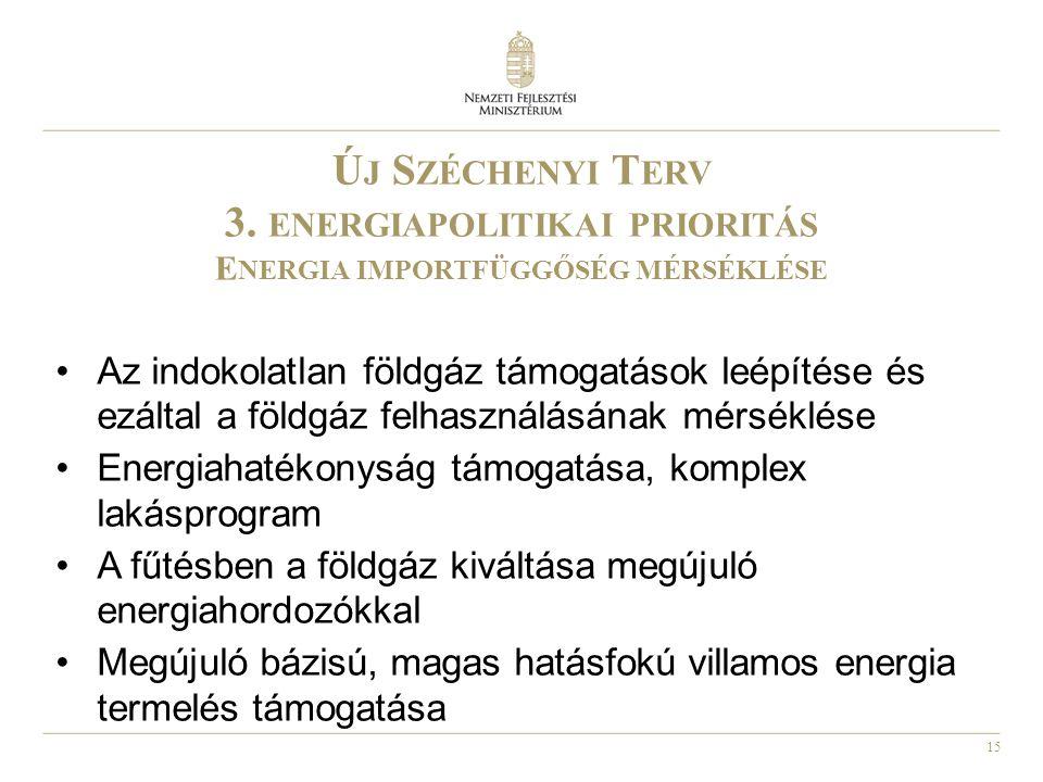 15 Ú J S ZÉCHENYI T ERV 3. ENERGIAPOLITIKAI PRIORITÁS E NERGIA IMPORTFÜGGŐSÉG MÉRSÉKLÉSE •Az indokolatlan földgáz támogatások leépítése és ezáltal a f
