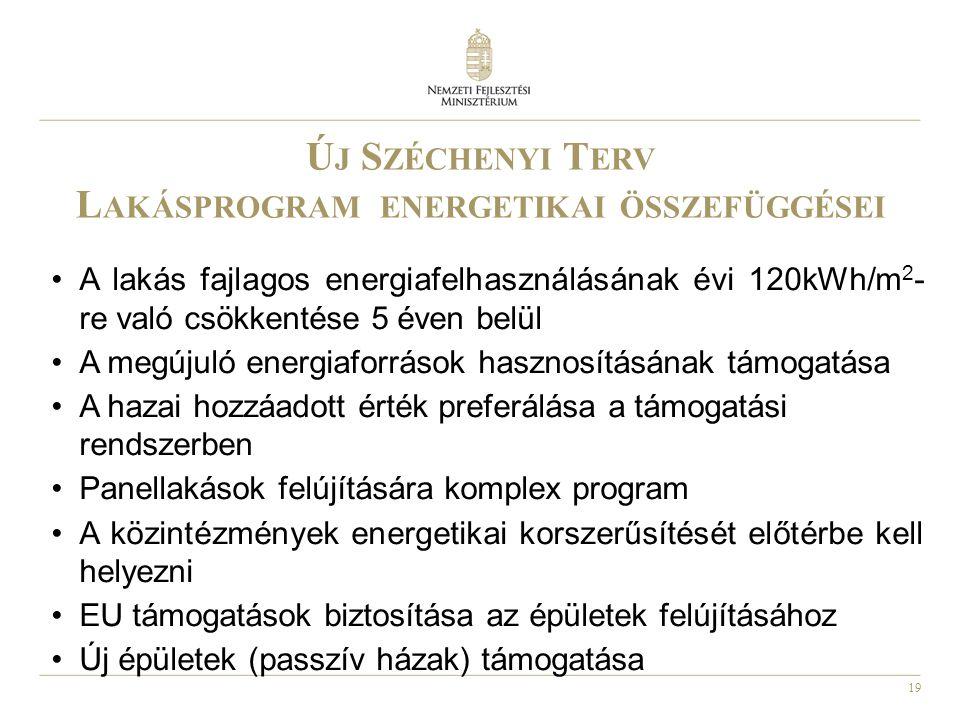 19 Ú J S ZÉCHENYI T ERV L AKÁSPROGRAM ENERGETIKAI ÖSSZEFÜGGÉSEI •A lakás fajlagos energiafelhasználásának évi 120kWh/m 2 - re való csökkentése 5 éven