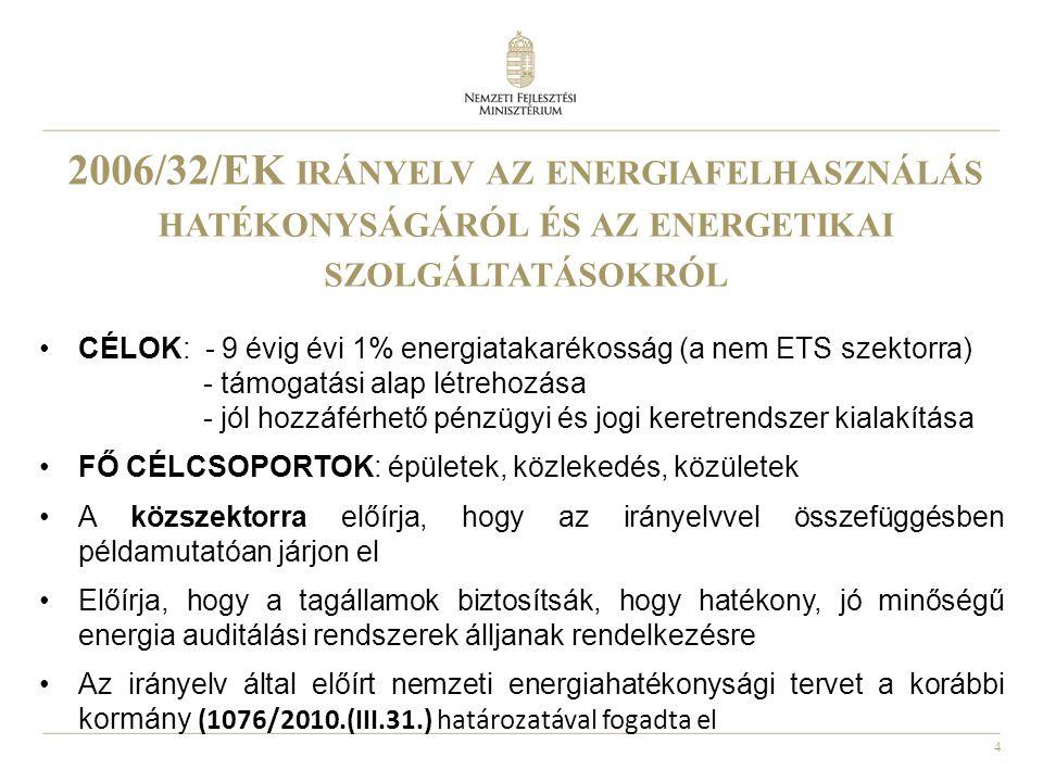 15 Ú J S ZÉCHENYI T ERV 3.
