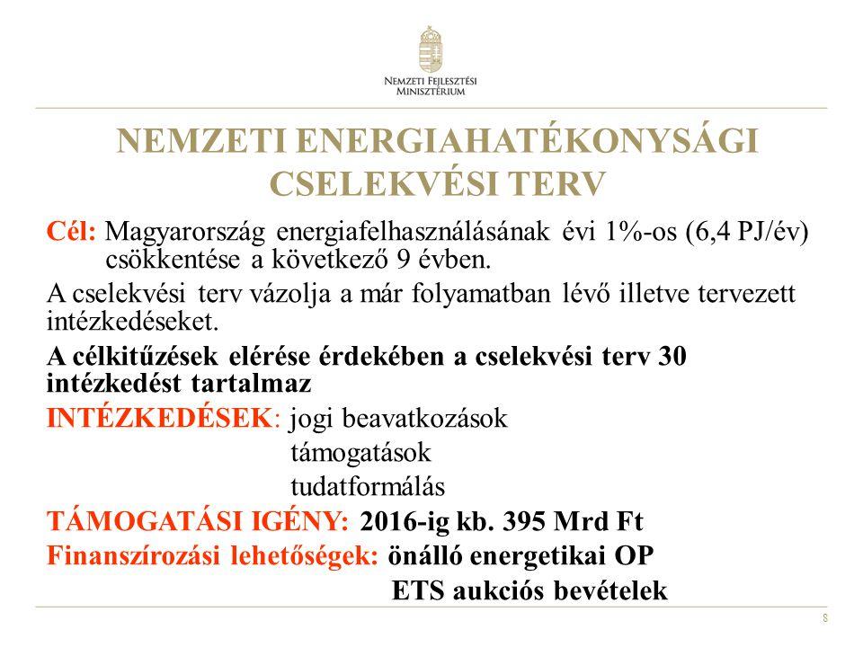 8 NEMZETI ENERGIAHATÉKONYSÁGI CSELEKVÉSI TERV Cél: Magyarország energiafelhasználásának évi 1%-os (6,4 PJ/év) csökkentése a következő 9 évben. A csele