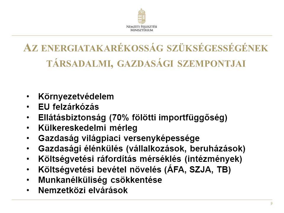 10 AZ ÚJ KORMÁNY GAZDASÁGPOLITIKÁJA, ENERGIAPOLITIKÁJA A SZÉCHENYI TERV KITÖRÉSI PONTJAI •Egészségipar •Megújuló Magyarország:Zöld gazdaság •Otthonteremtés, lakásprogram •Vállalkozásfejlesztés •Tudomány - innováció •Foglalkoztatás: munka és teljesítmény központú gazdaság •Tranzitgazdaság (közlekedés)
