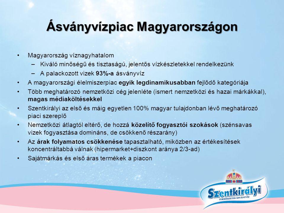 Ásványvízpiac Magyarországon •Magyarország víznagyhatalom –Kiváló minőségű és tisztaságú, jelentős vízkészletekkel rendelkezünk –A palackozott vizek 9