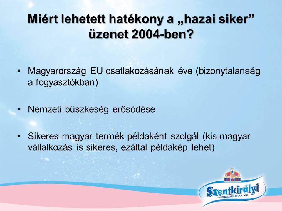 •Magyarország EU csatlakozásának éve (bizonytalanság a fogyasztókban) •Nemzeti büszkeség erősödése •Sikeres magyar termék példaként szolgál (kis magya