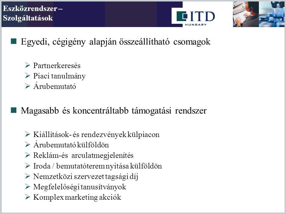 Eszközrendszer – Szolgáltatások  Egyedi, cégigény alapján összeállítható csomagok  Partnerkeresés  Piaci tanulmány  Árubemutató  Magasabb és konc