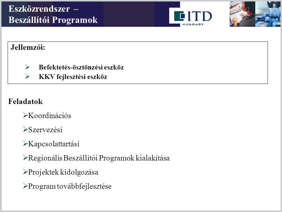 Eszközrendszer – Beszállítói Programok Jellemzői:  Befektetés-ösztönzési eszköz  KKV fejlesztési eszköz Feladatok  Koordinációs  Szervezési  Kapc