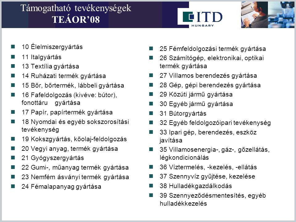 Támogatható tevékenységek 1.  10 Élelmiszergyártás  11 Italgyártás  13 Textília gyártása  14 Ruházati termék gyártása  15 Bőr, bőrtermék, lábbeli