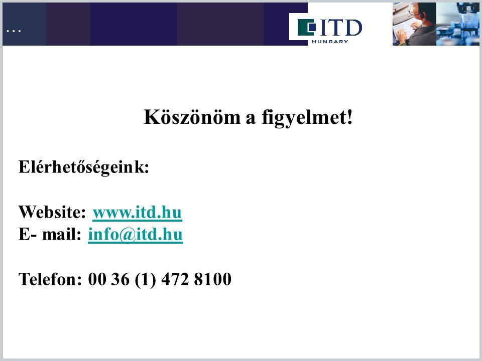 … Köszönöm a figyelmet! Elérhetőségeink: Website: www.itd.huwww.itd.hu E- mail: info@itd.huinfo@itd.hu Telefon: 00 36 (1) 472 8100