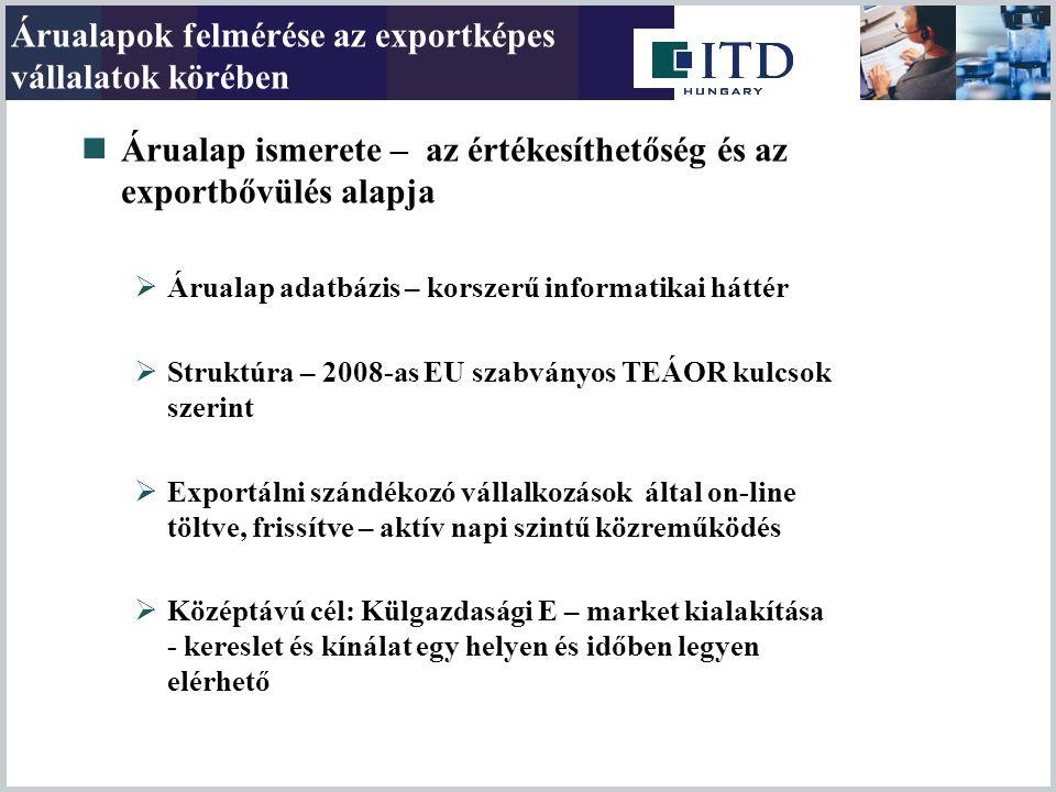 Magyar működőtőke-export Külföldi magyar közvetlen tőkebefektetések* állományának megoszlása Forrás: Magyar Nemzeti Bank*egyéb tőke nélkül célország szerintágazatok szerint