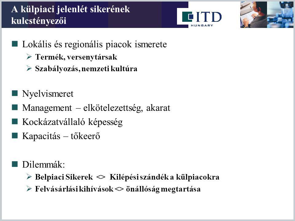 ITD Hungary szerepvállalása  Eszközrendszerünk keretein belül maximális segítség a fejlődésben érdekelt partnereknek  Üzleti lehetőségek/partnerek felkutatása  Külpiaci megjelenés és megjelenítés  Befektetési és tőkekihelyezési lehetőségek  Támogatási rendszerek  Lehetőségeinket meghaladják:  Konkrét finanszírozási forrás biztosítása  Tőkésítés  Üzletkötés/bonyolítás