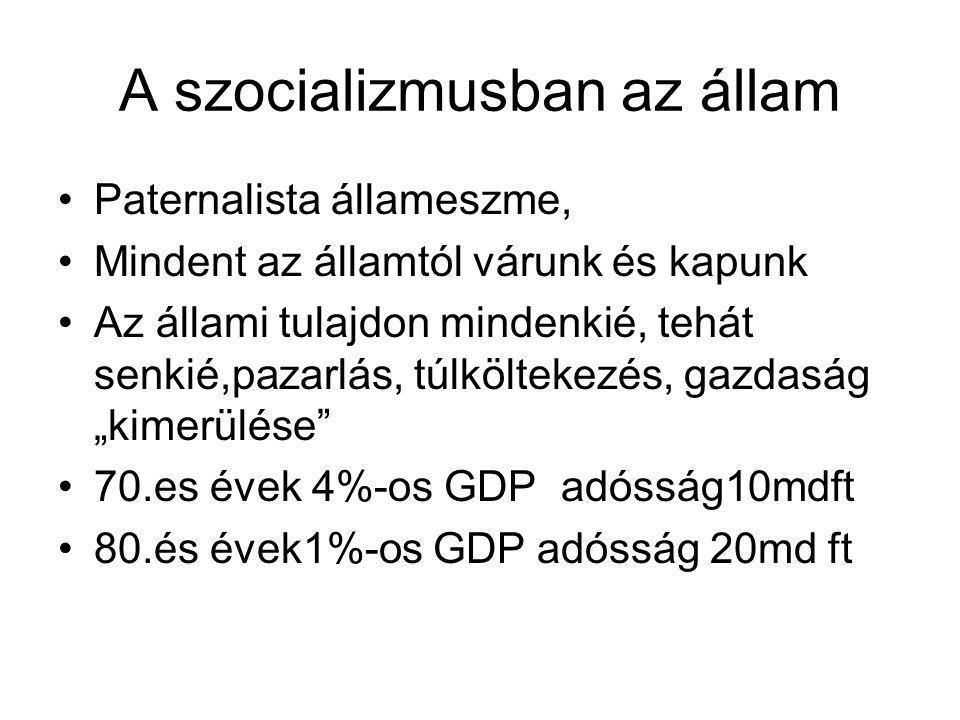 A szocializmusban az állam •Paternalista állameszme, •Mindent az államtól várunk és kapunk •Az állami tulajdon mindenkié, tehát senkié,pazarlás, túlkö