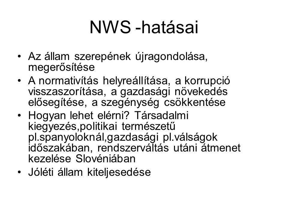 NWS -hatásai •Az állam szerepének újragondolása, megerősítése •A normativítás helyreállítása, a korrupció visszaszorítása, a gazdasági növekedés előse