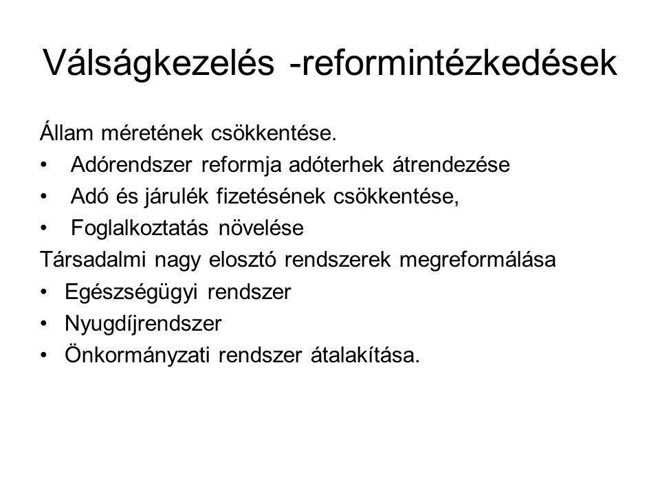 Válságkezelés -reformintézkedések Állam méretének csökkentése. • Adórendszer reformja adóterhek átrendezése • Adó és járulék fizetésének csökkentése,