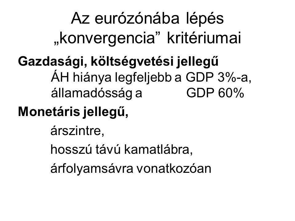 """Az eurózónába lépés """"konvergencia"""" kritériumai Gazdasági, költségvetési jellegű ÁH hiánya legfeljebb a GDP 3%-a, államadósság a GDP 60% Monetáris jell"""