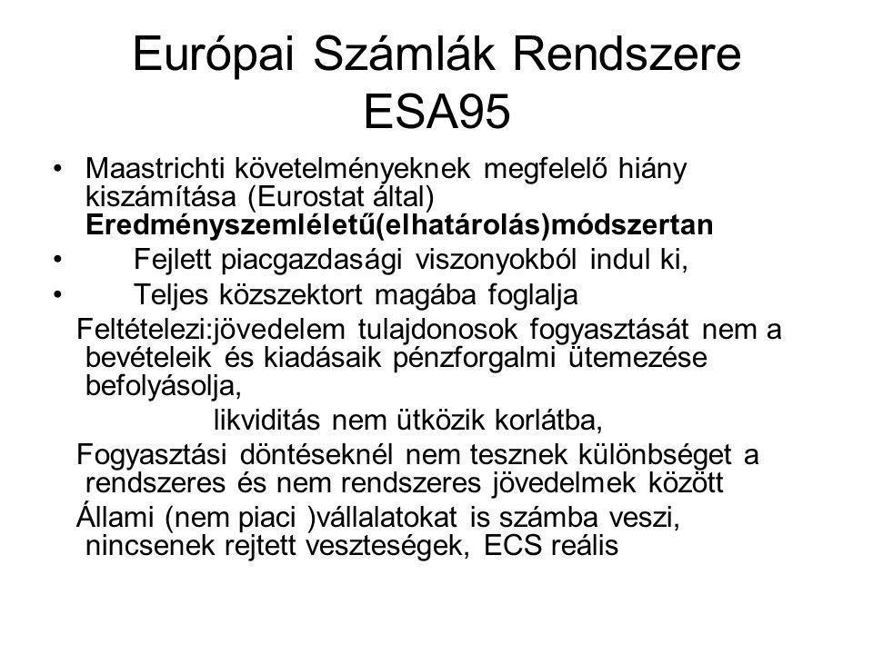 Európai Számlák Rendszere ESA95 •Maastrichti követelményeknek megfelelő hiány kiszámítása (Eurostat által) Eredményszemléletű(elhatárolás)módszertan •