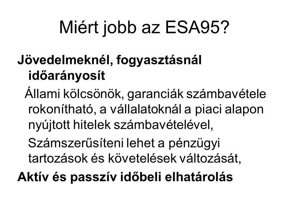 Miért jobb az ESA95? Jövedelmeknél, fogyasztásnál időarányosít Állami kölcsönök, garanciák számbavétele rokonítható, a vállalatoknál a piaci alapon ny