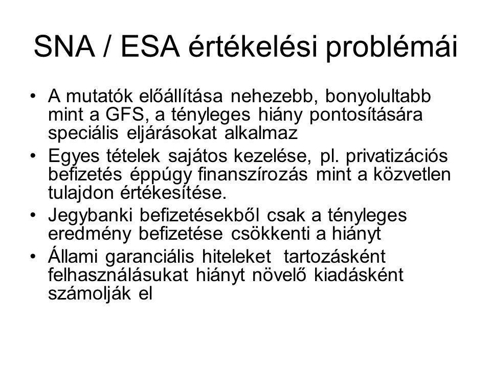 SNA / ESA értékelési problémái •A mutatók előállítása nehezebb, bonyolultabb mint a GFS, a tényleges hiány pontosítására speciális eljárásokat alkalma