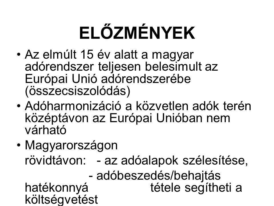 ELŐZMÉNYEK •Az elmúlt 15 év alatt a magyar adórendszer teljesen belesimult az Európai Unió adórendszerébe (összecsiszolódás) •Adóharmonizáció a közvet