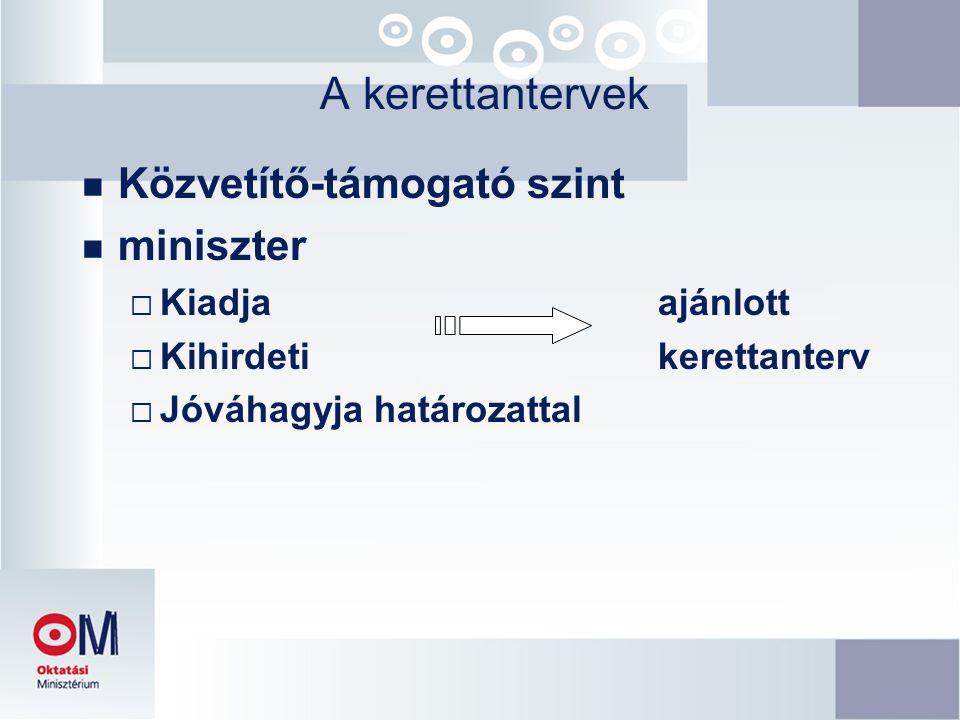 A kerettantervek n Közvetítő-támogató szint n miniszter  Kiadja ajánlott  Kihirdetikerettanterv  Jóváhagyja határozattal