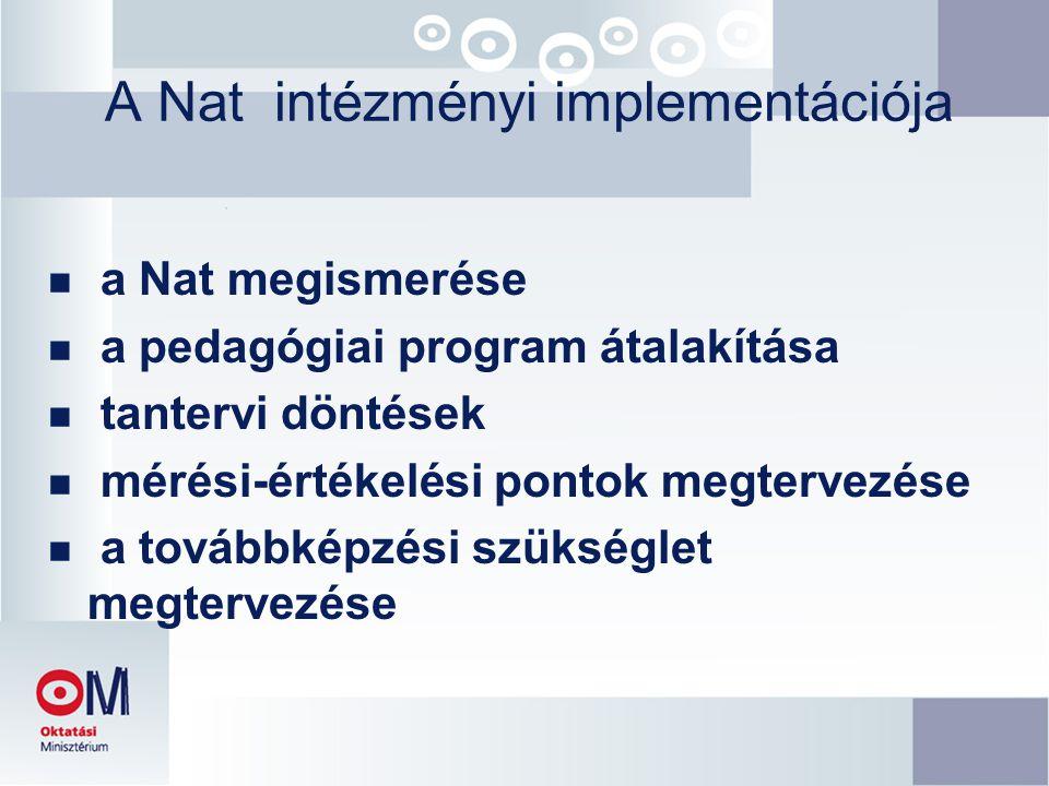 A Nat intézményi implementációja n a Nat megismerése n a pedagógiai program átalakítása n tantervi döntések n mérési-értékelési pontok megtervezése n a továbbképzési szükséglet megtervezése