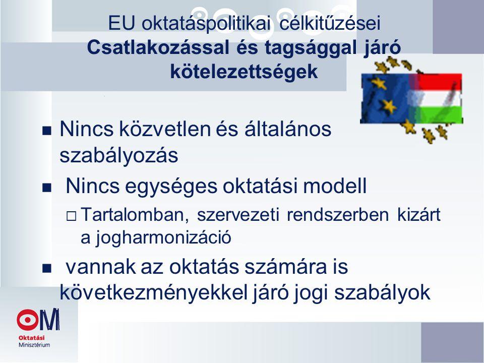 EU oktatáspolitikai célkitűzései Csatlakozással és tagsággal járó kötelezettségek n Nincs közvetlen és általános szabályozás n Nincs egységes oktatási modell  Tartalomban, szervezeti rendszerben kizárt a jogharmonizáció n vannak az oktatás számára is következményekkel járó jogi szabályok