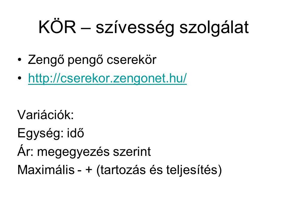 KÖR – szívesség szolgálat •Zengő pengő cserekör •http://cserekor.zengonet.hu/http://cserekor.zengonet.hu/ Variációk: Egység: idő Ár: megegyezés szerin