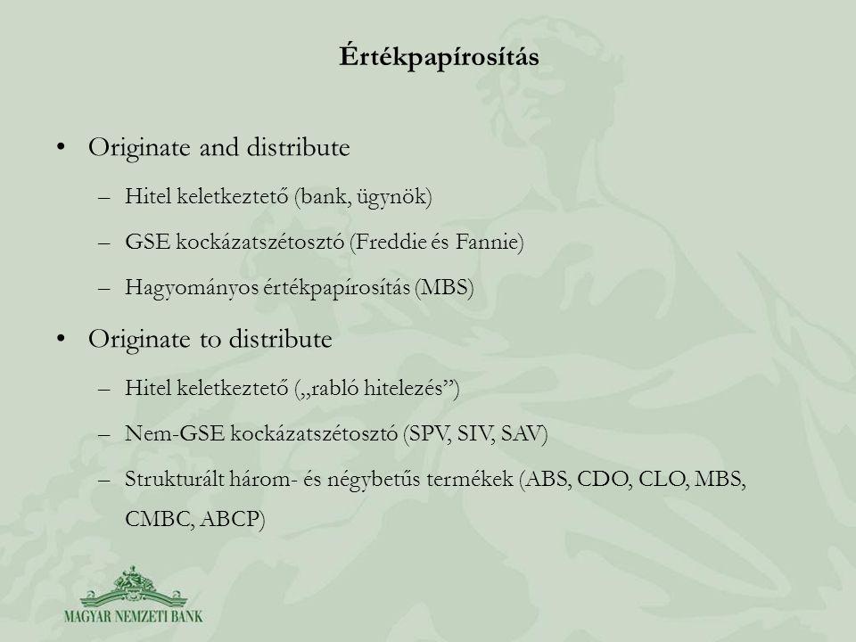 Értékpapírosítás •Originate and distribute –Hitel keletkeztető (bank, ügynök) –GSE kockázatszétosztó (Freddie és Fannie) –Hagyományos értékpapírosítás