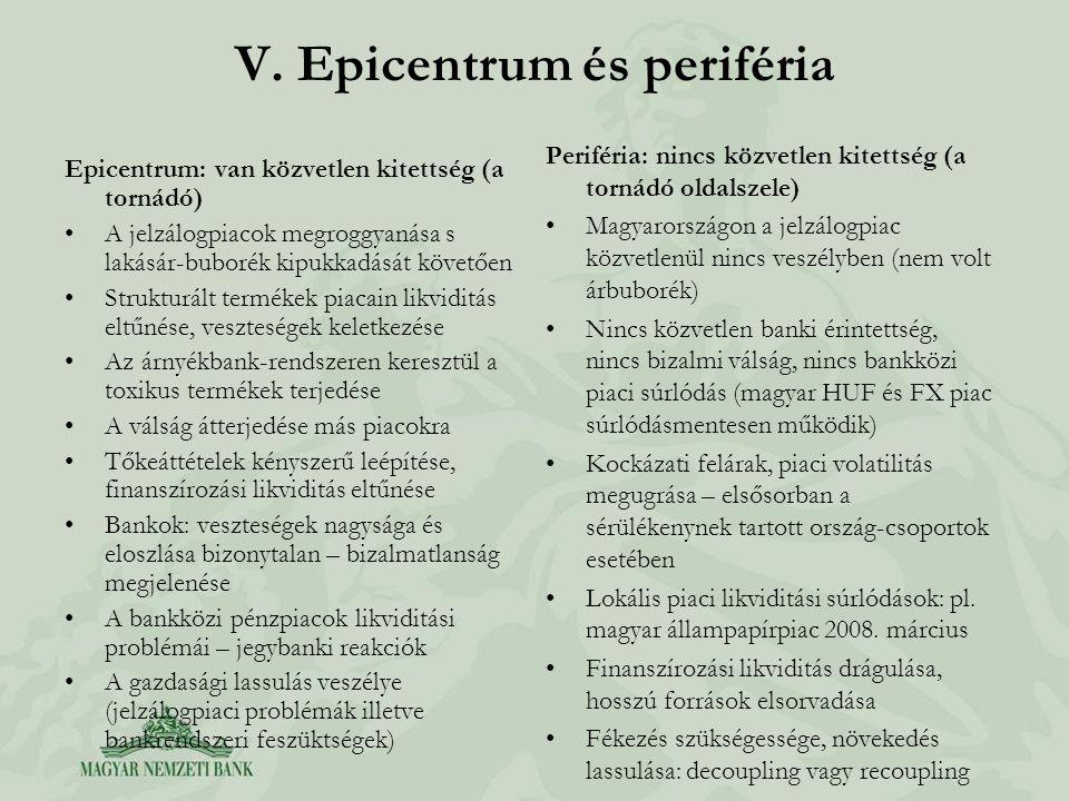 V. Epicentrum és periféria Epicentrum: van közvetlen kitettség (a tornádó) •A jelzálogpiacok megroggyanása s lakásár-buborék kipukkadását követően •St