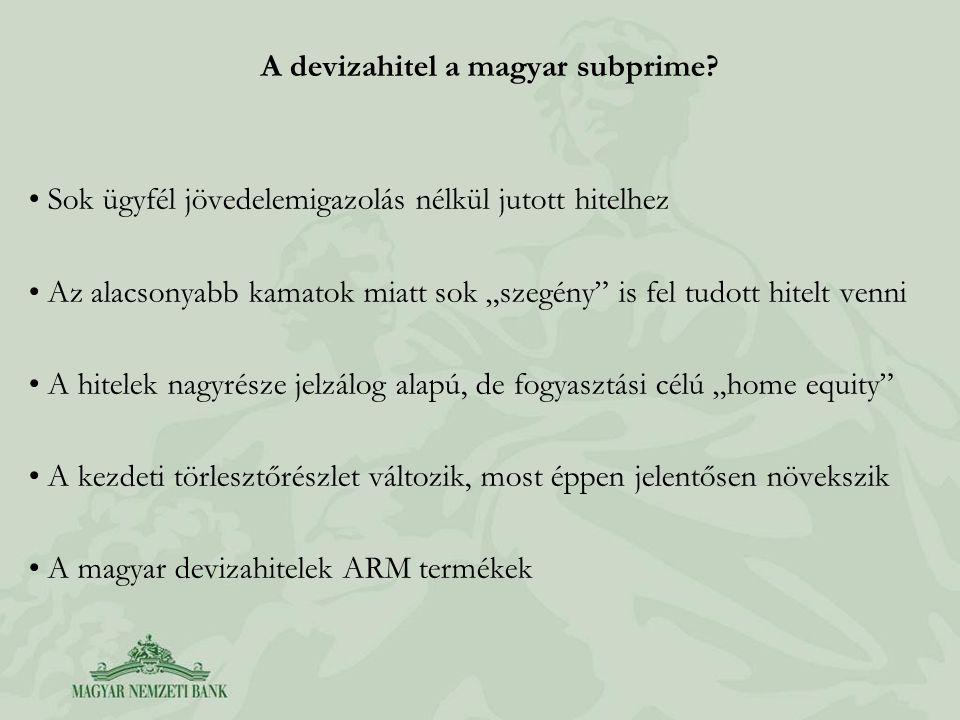 """A devizahitel a magyar subprime? • Sok ügyfél jövedelemigazolás nélkül jutott hitelhez • Az alacsonyabb kamatok miatt sok """"szegény"""" is fel tudott hite"""