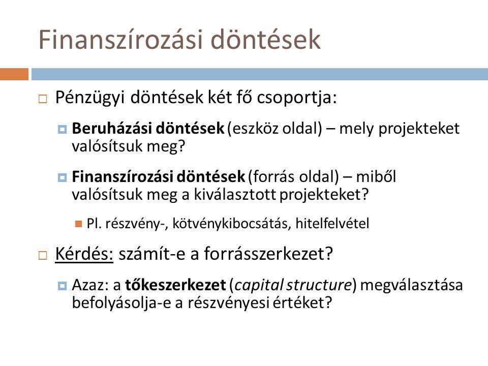 Az APV módszer (III.)  Az érték meghatározása:  Teljesen saját tőkéből való finanszírozásból indulunk ki és az ennek megfelelő tőkeköltséggel (CAPM, β projekt ) diszkontáljuk az FCF pénzáramokat – így kapjuk az üzleti tevékenység (működési pénzáramok) értékét  Ehhez hozzáadjuk a finanszírozásból származó esetleges értékmódosítást – ennek két forrását említettük: adómegtakarítás és hatékonyságromlás  Amik viszont közelítőleg kioltják egymást, így:  A hitelek NPV-je pedig hatékony piacon zérus, így a döntési kritérium: