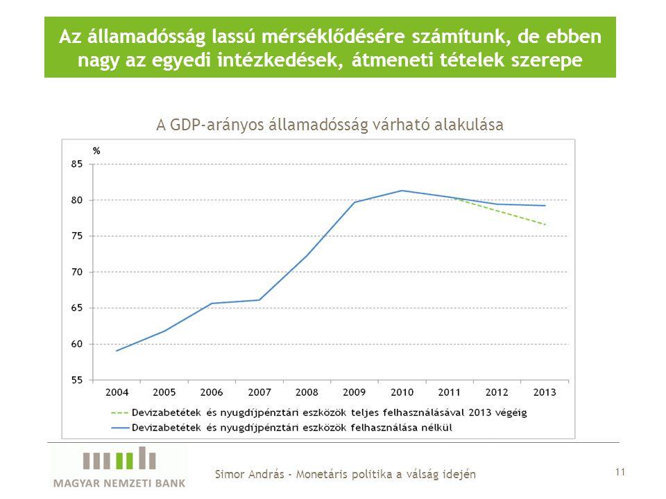 Az államadósság lassú mérséklődésére számítunk, de ebben nagy az egyedi intézkedések, átmeneti tételek szerepe Simor András - Monetáris politika a válság idején A GDP-arányos államadósság várható alakulása 11