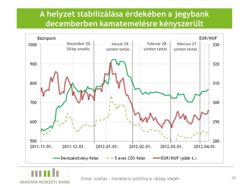 A helyzet stabilizálása érdekében a jegybank decemberben kamatemelésre kényszerült Simor András - Monetáris politika a válság idején 26