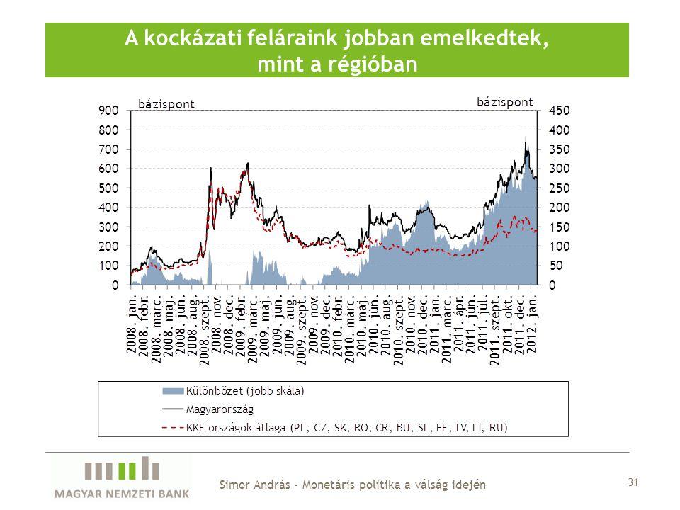 A kockázati feláraink jobban emelkedtek, mint a régióban Simor András - Monetáris politika a válság idején 31