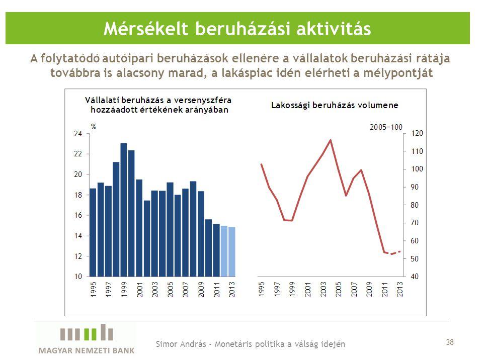 Mérsékelt beruházási aktivitás Simor András - Monetáris politika a válság idején A folytatódó autóipari beruházások ellenére a vállalatok beruházási rátája továbbra is alacsony marad, a lakáspiac idén elérheti a mélypontját 38