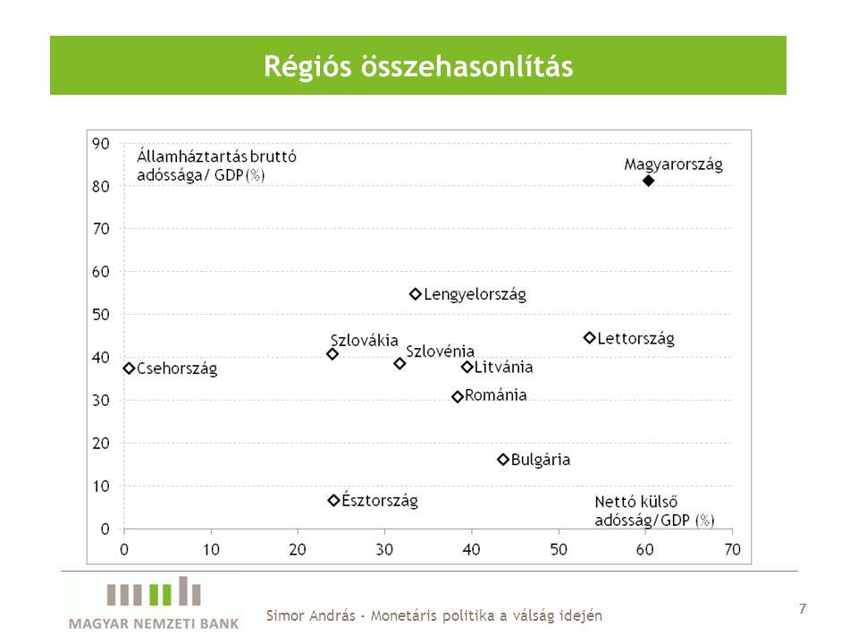 A bankrendszerből folyamatos a külföldi forráskivonás Forrás: MNB, EKB.