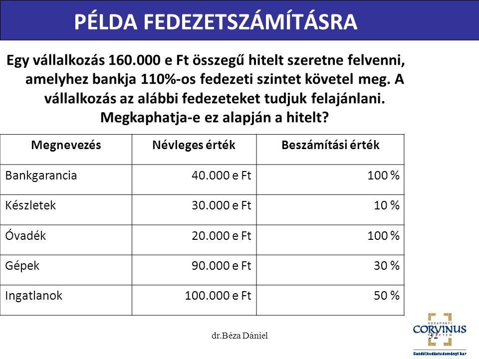 dr.Béza Dániel32 PÉLDA FEDEZETSZÁMÍTÁSRA Egy vállalkozás 160.000 e Ft összegű hitelt szeretne felvenni, amelyhez bankja 110%-os fedezeti szintet követ