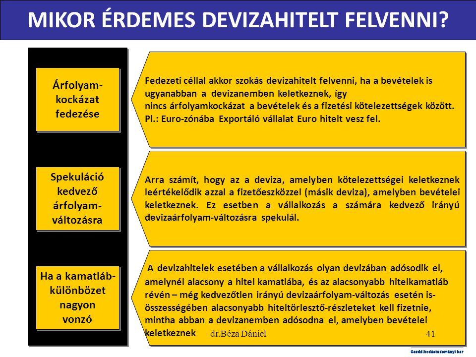 Árfolyam- kockázat fedezése Árfolyam- kockázat fedezése Fedezeti céllal akkor szokás devizahitelt felvenni, ha a bevételek is ugyanabban a devizanembe