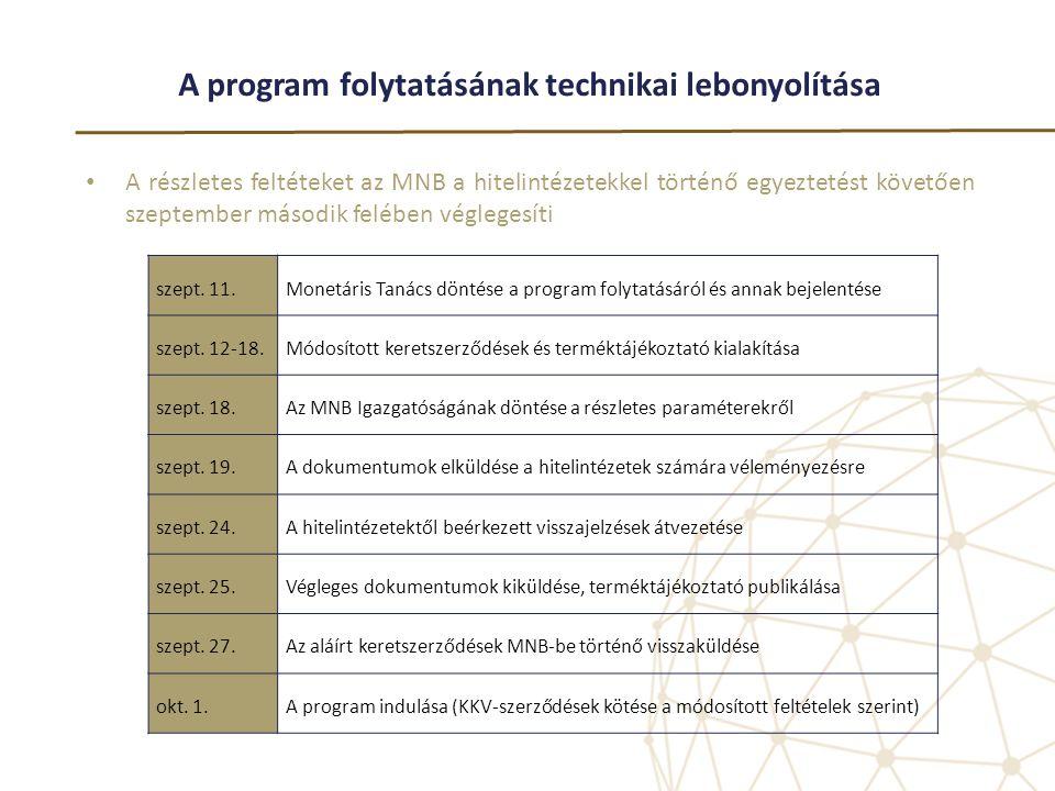 A program folytatásának technikai lebonyolítása szept. 11.Monetáris Tanács döntése a program folytatásáról és annak bejelentése szept. 12-18.Módosítot