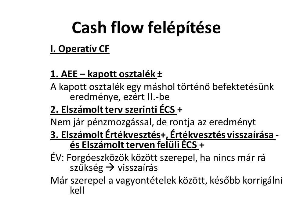 I. Operatív CF 1. AEE – kapott osztalék ± A kapott osztalék egy máshol történő befektetésünk eredménye, ezért II.-be 2. Elszámolt terv szerinti ÉCS +