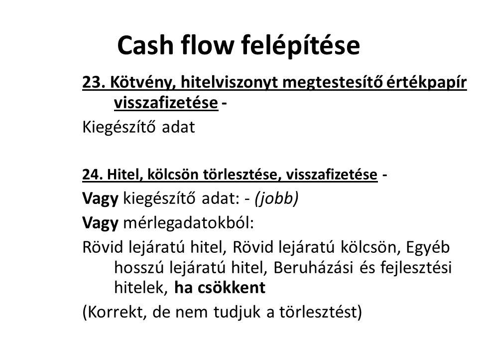 23. Kötvény, hitelviszonyt megtestesítő értékpapír visszafizetése - Kiegészítő adat 24. Hitel, kölcsön törlesztése, visszafizetése - Vagy kiegészítő a