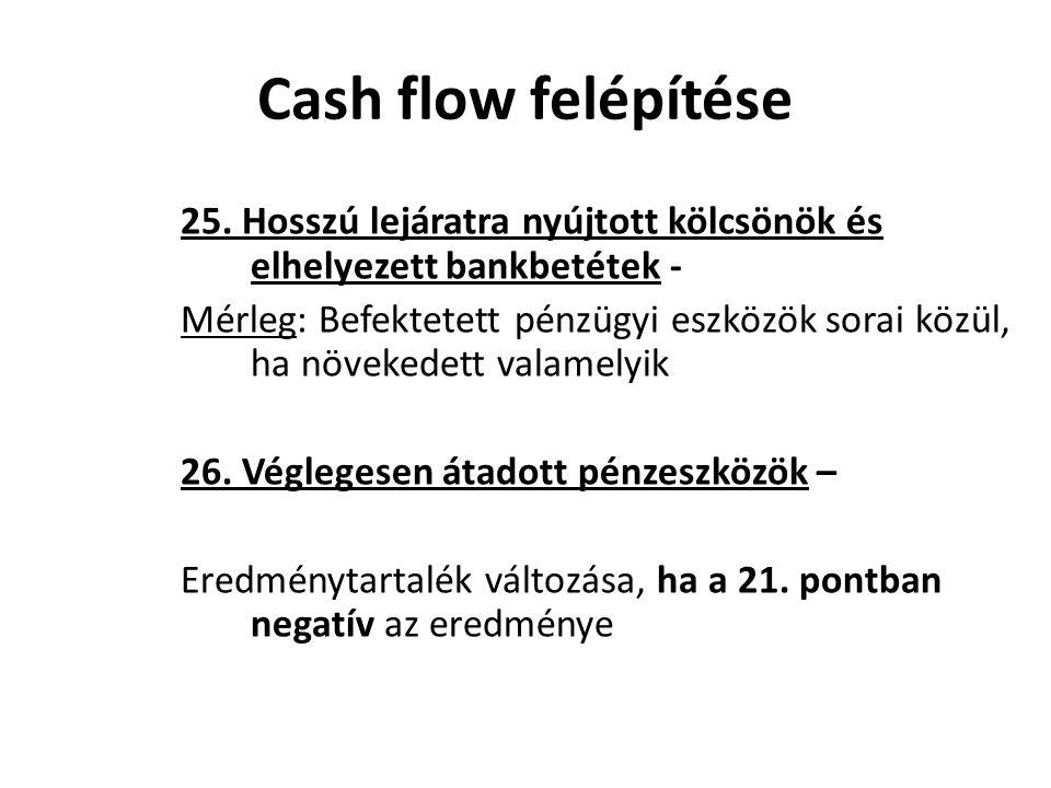 25. Hosszú lejáratra nyújtott kölcsönök és elhelyezett bankbetétek - Mérleg: Befektetett pénzügyi eszközök sorai közül, ha növekedett valamelyik 26. V