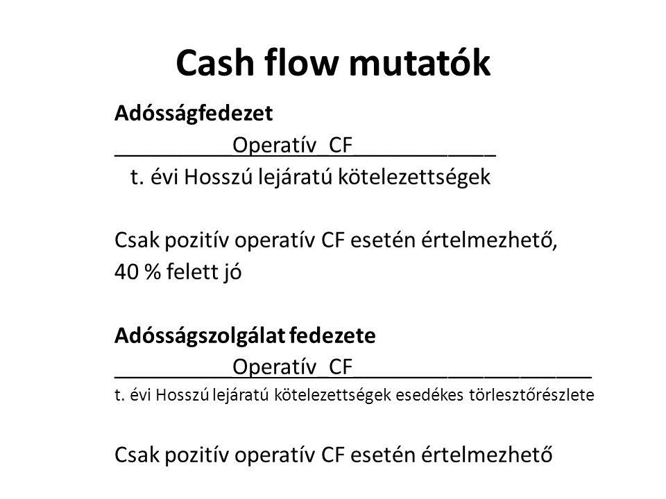 Adósságfedezet __________Operatív_CF____________ t. évi Hosszú lejáratú kötelezettségek Csak pozitív operatív CF esetén értelmezhető, 40 % felett jó A