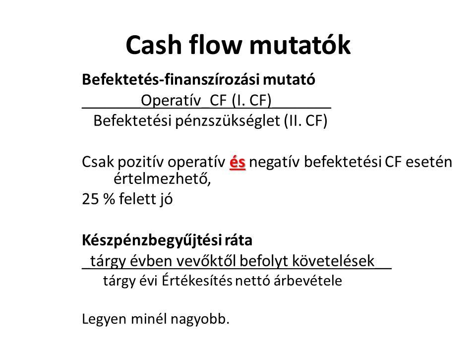 Befektetés-finanszírozási mutató _______Operatív_CF (I. CF)_______ Befektetési pénzszükséglet (II. CF) és Csak pozitív operatív és negatív befektetési