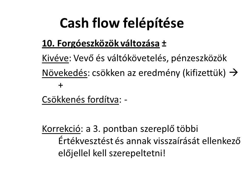 10. Forgóeszközök változása ± Kivéve: Vevő és váltókövetelés, pénzeszközök Növekedés: csökken az eredmény (kifizettük)  + Csökkenés fordítva: - Korre