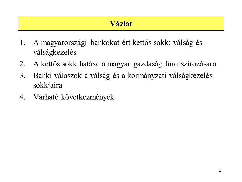 1.A magyarországi bankokat ért kettős sokk: válság és válságkezelés 2.A kettős sokk hatása a magyar gazdaság finanszírozására 3.Banki válaszok a válság és a kormányzati válságkezelés sokkjaira 4.Várható következmények 2 Vázlat