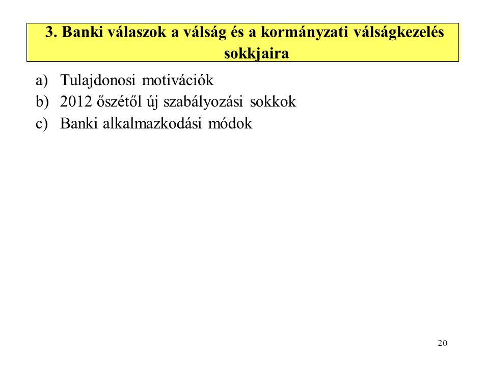 20 3. Banki válaszok a válság és a kormányzati válságkezelés sokkjaira a)Tulajdonosi motivációk b)2012 őszétől új szabályozási sokkok c)Banki alkalmaz