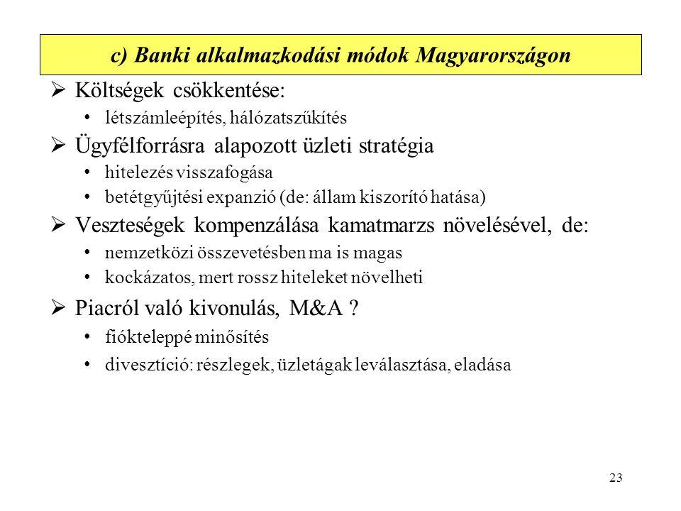 23 c) Banki alkalmazkodási módok Magyarországon  Költségek csökkentése: • létszámleépítés, hálózatszűkítés  Ügyfélforrásra alapozott üzleti stratégia • hitelezés visszafogása • betétgyűjtési expanzió (de: állam kiszorító hatása)  Veszteségek kompenzálása kamatmarzs növelésével, de: • nemzetközi összevetésben ma is magas • kockázatos, mert rossz hiteleket növelheti  Piacról való kivonulás, M&A .