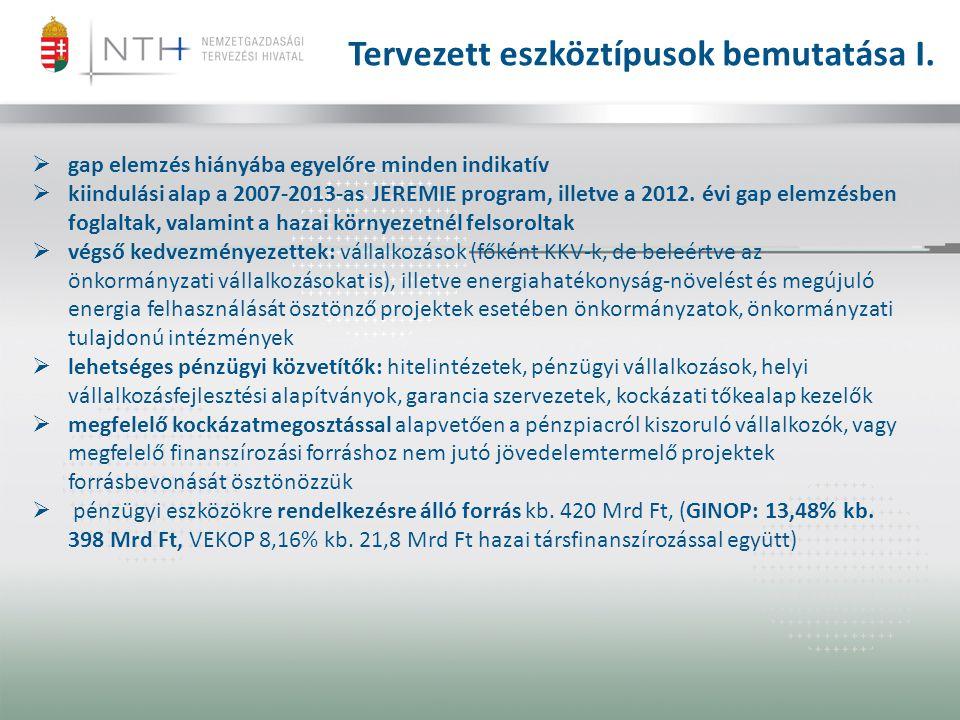  gap elemzés hiányába egyelőre minden indikatív  kiindulási alap a 2007-2013-as JEREMIE program, illetve a 2012. évi gap elemzésben foglaltak, valam